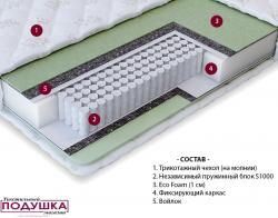 Матрас «Multipocket Standart 1» | Промтекс-Ориент