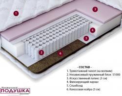 Матрас «Multipocket Kombi Optima» | Промтекс-Ориент