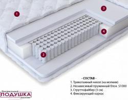 Матрас «Multipocket Strutto»   Промтекс-Ориент